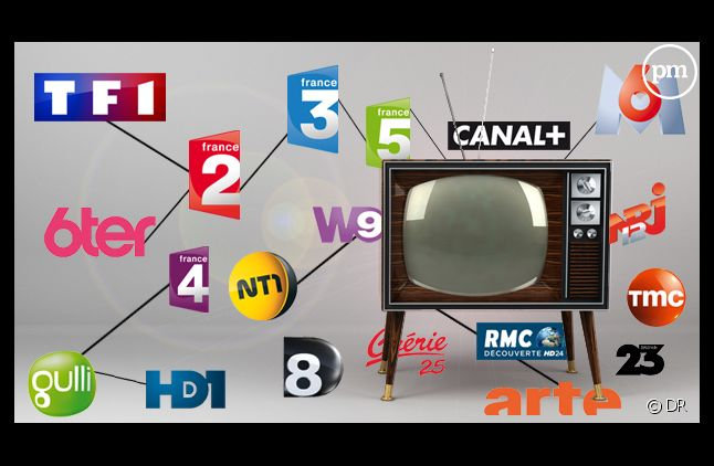 Audience TV en hausse en raison du confinement
